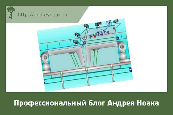 Схема формирования древесного ковра