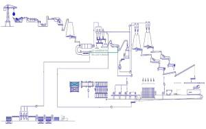 Технологическая схема производства дсп