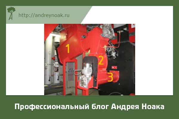 Механизм загрузки топлива в котел