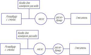 Система дозирования клея