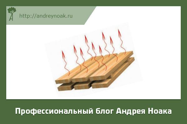 Удаление влаги из древесины